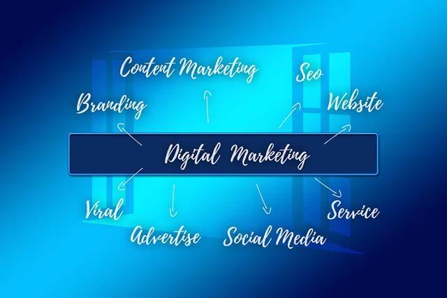 Zašto je digitalno brendiranje bitno?
